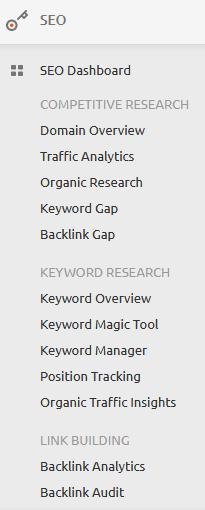 digital-marketing-analytics-semrush-features-insight-caja-blogs