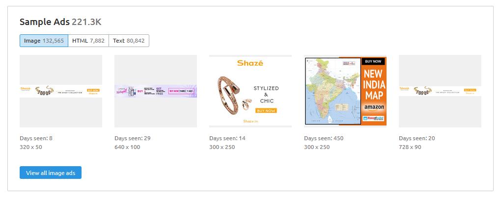 digital-marketing-analytics-semrush-dashboard-reports-insight-caja-blogs