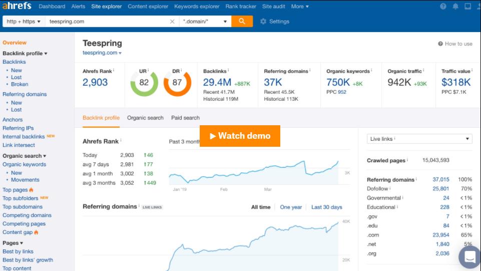 digital-marketing-analytics-tool-ahref-reports-insight-caja-blogs