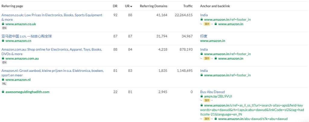 digital-marketing-analytics-tool-ahref-features-insight-caja-blogs