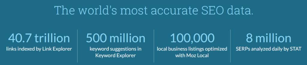 digital-marketing-analytics-tool-moz-analytics-reports-insight-caja-blogs