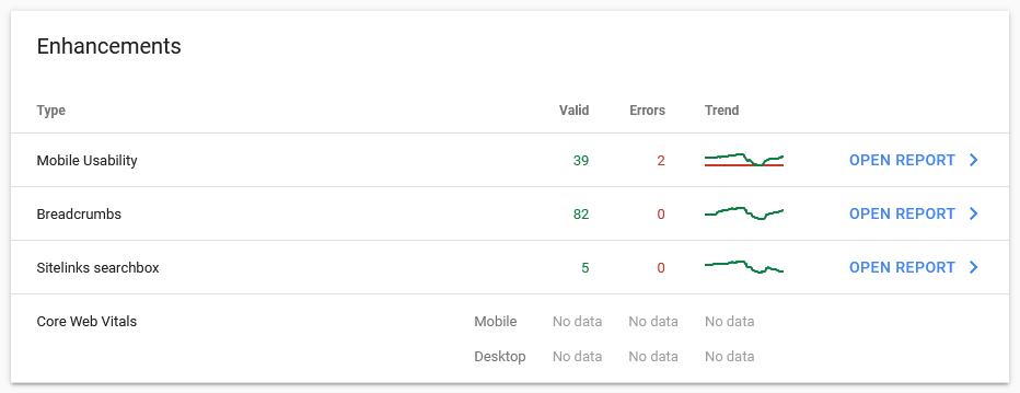 digital-marketing-analytics-tool-google-search-console-reports-insight-caja-blogs