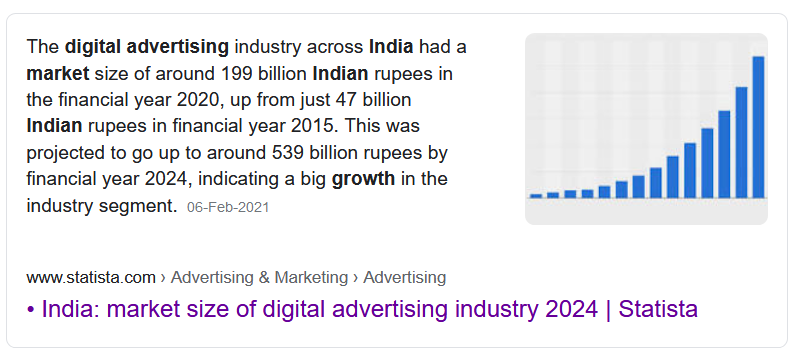 digital-marketing-analytics-statista-report