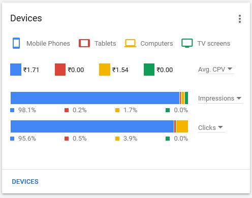 online-marketing-digital-marketing-analytics-google-ads-report