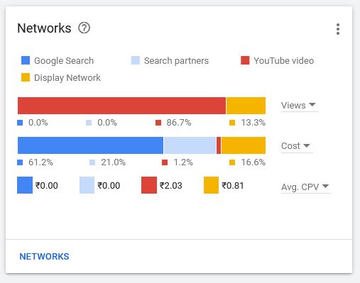online-marketing-digital-marketing-analytics-google-ads-report-insight-caja-blogs
