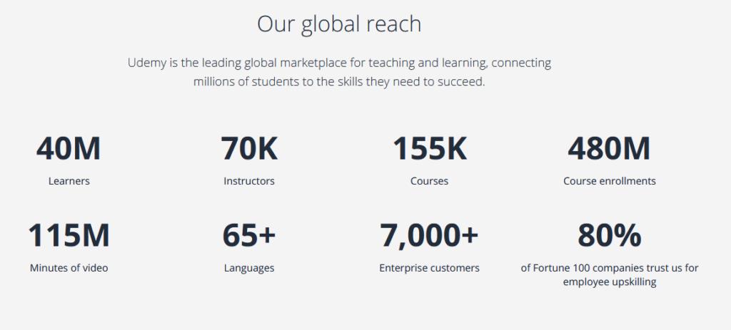 udemy-online-classes-platform-global-reach