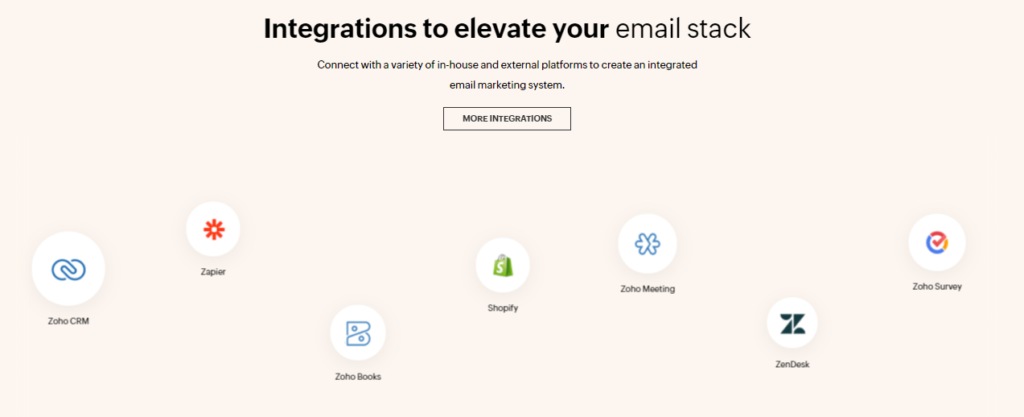HubSpot-email-marketing-tool-integrations