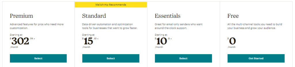 mailchimp-email-marketing-tool-pricing
