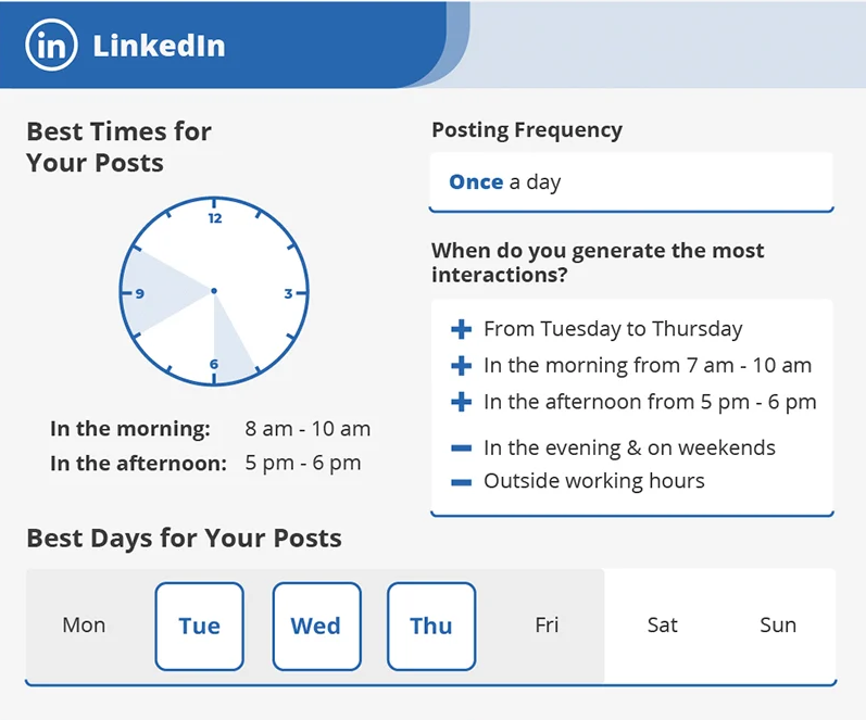 best-time-to-post-on-linkedin-insight-caja-how-to-create-social-media-content