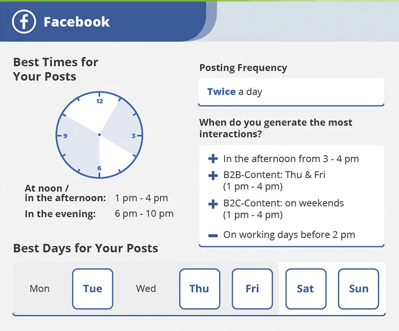 best-time-to-post-on-facebook-insight-caja-how-to-create-social-media-content